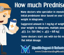 How much prednisone should I be taking for myositis?