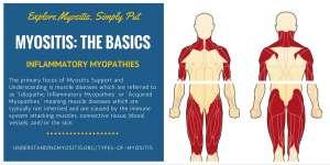 Myositis: The Basics