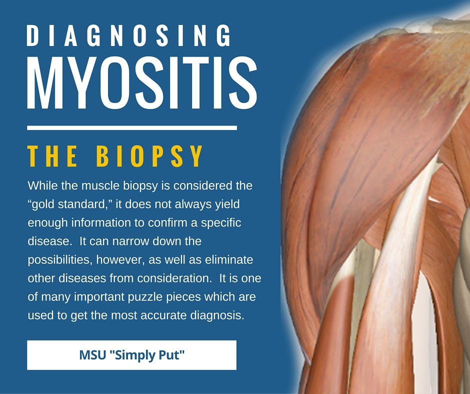 Muscle biopsy for Myositis