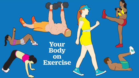 Exercise as a treatment for myositis